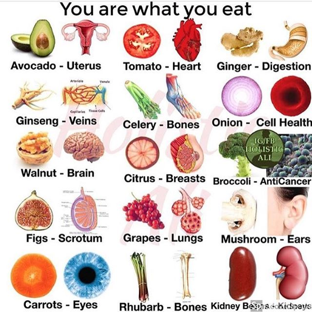 #youarewhatyoueat #cleaneating #foodheals #remissionkitchen #letfoodbethymedicine