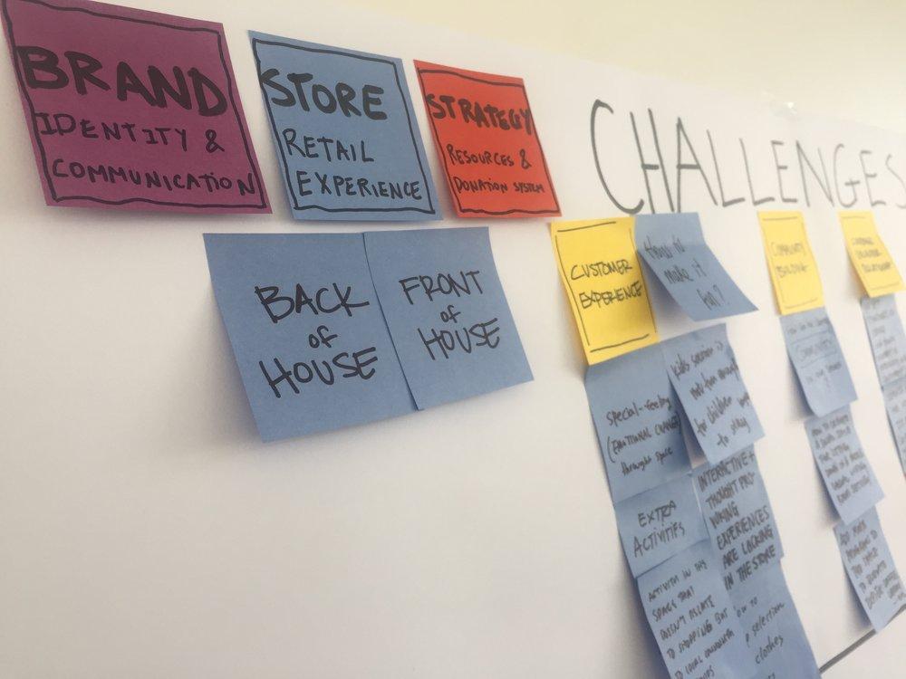 challenges brainstorm first.JPG