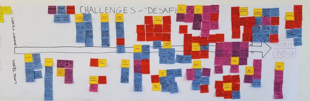 challenges brainstorm.jpg