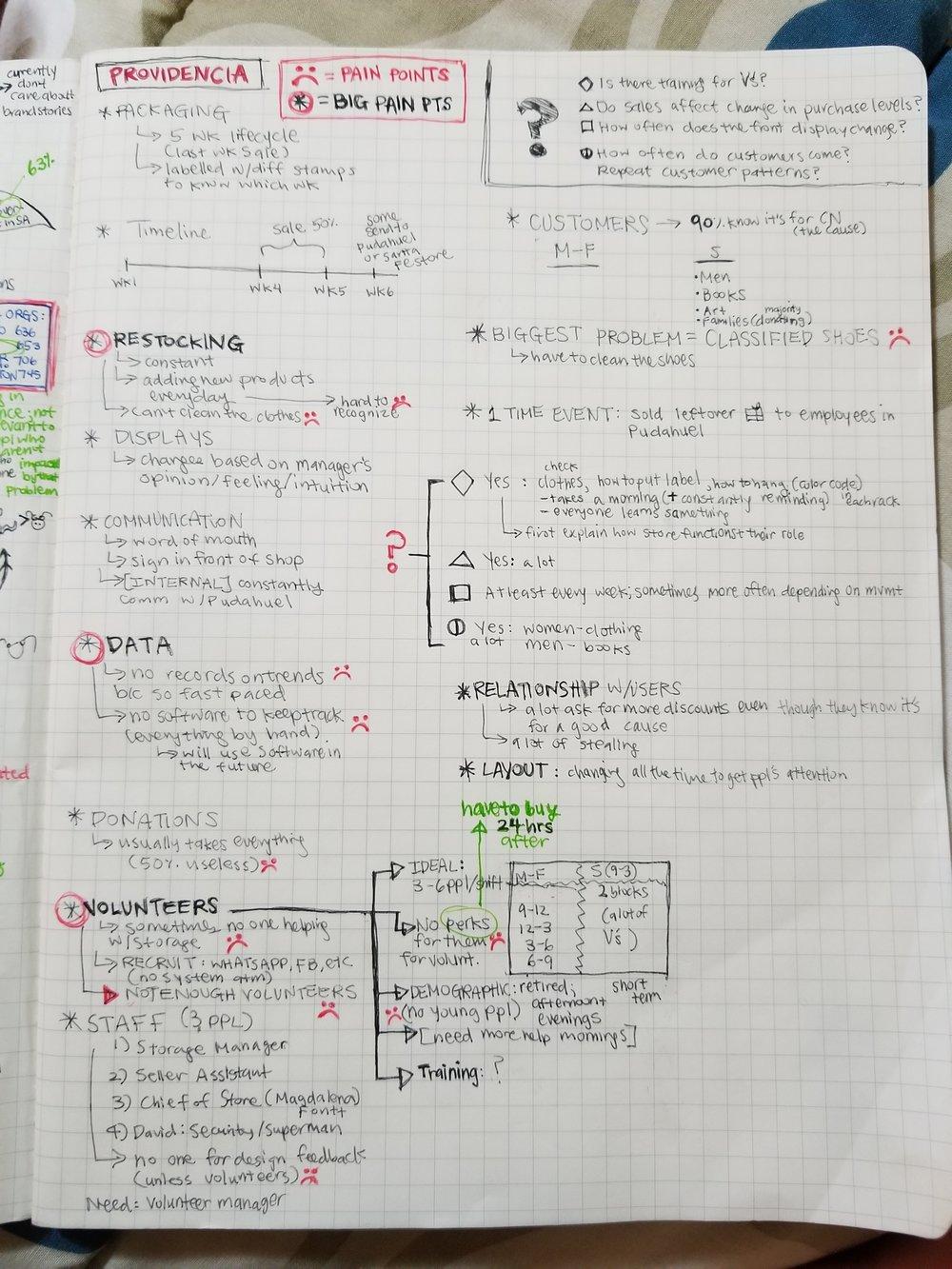 Providencia Notes.jpg