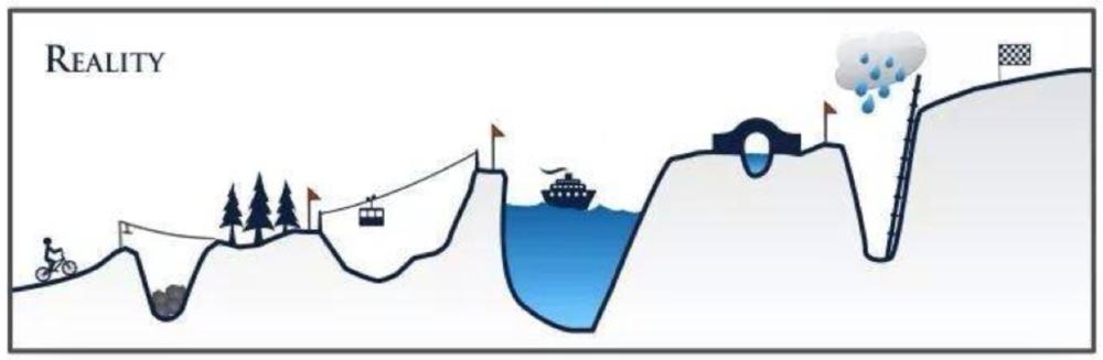 El camino al éxito está lleno de obstáculos, pero vale la pena.