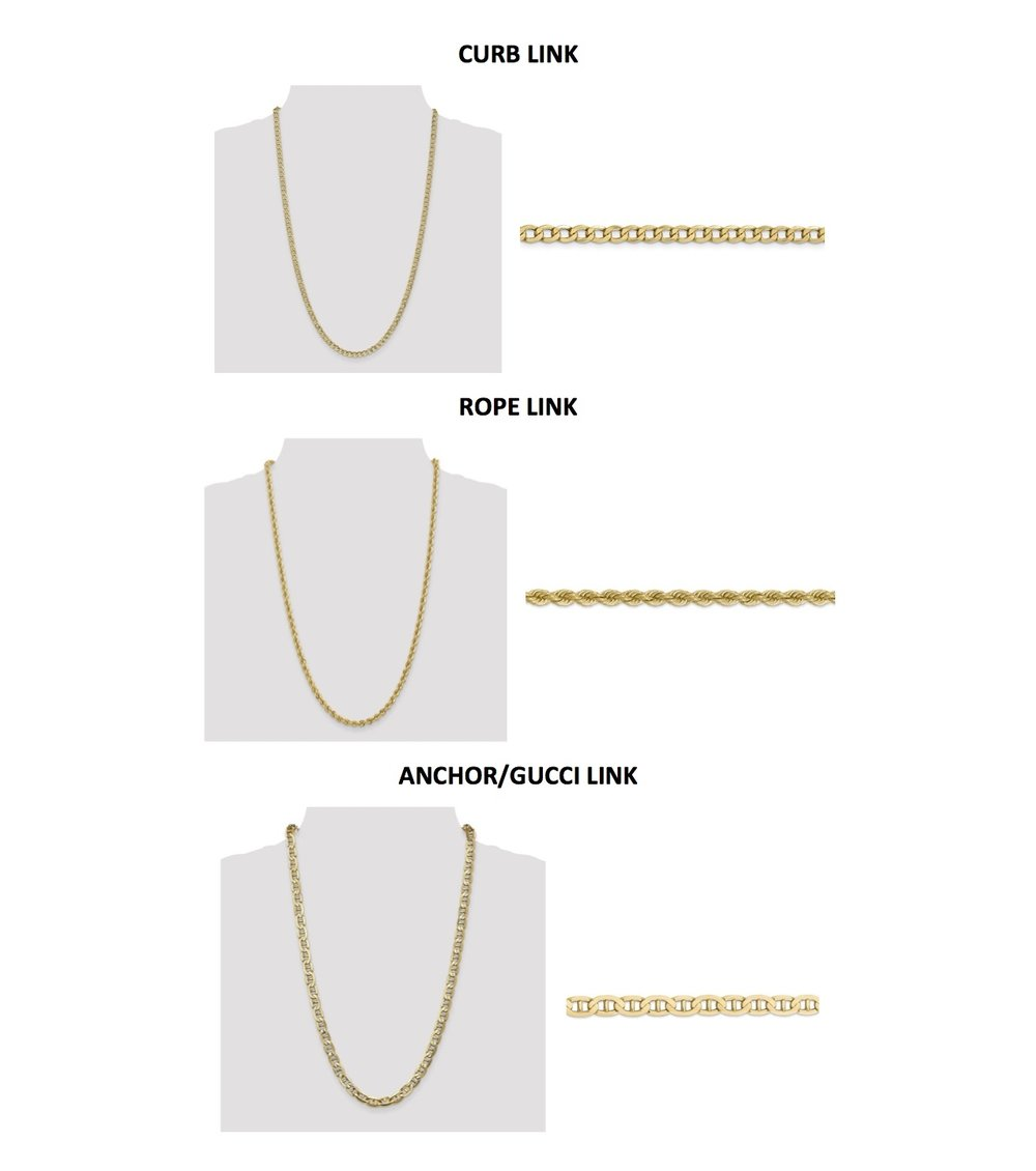 GOLD CHAIN GUIDE 2.jpg