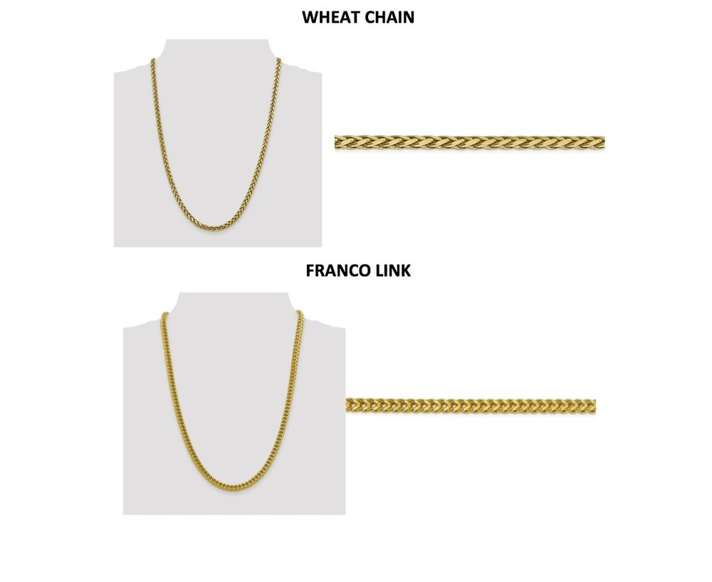 GOLD CHAIN GUIDE 3.jpg