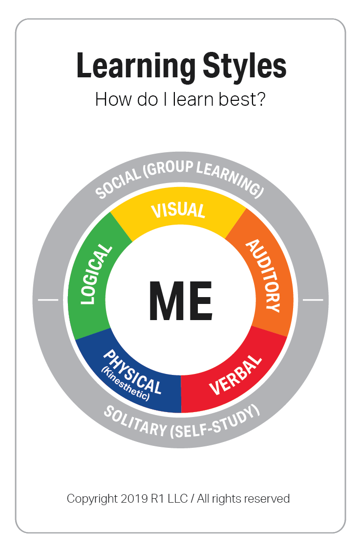 Learning-Style-Model-Cards-01.png
