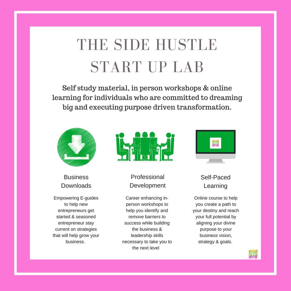 Side Hustle Start Up Lab.jpg