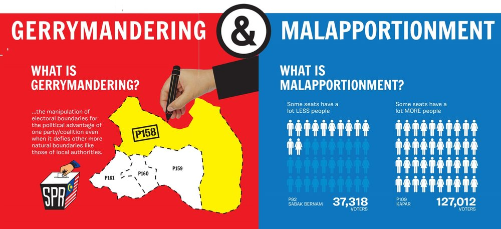 gerrymandering-and-malapportionment.jpg