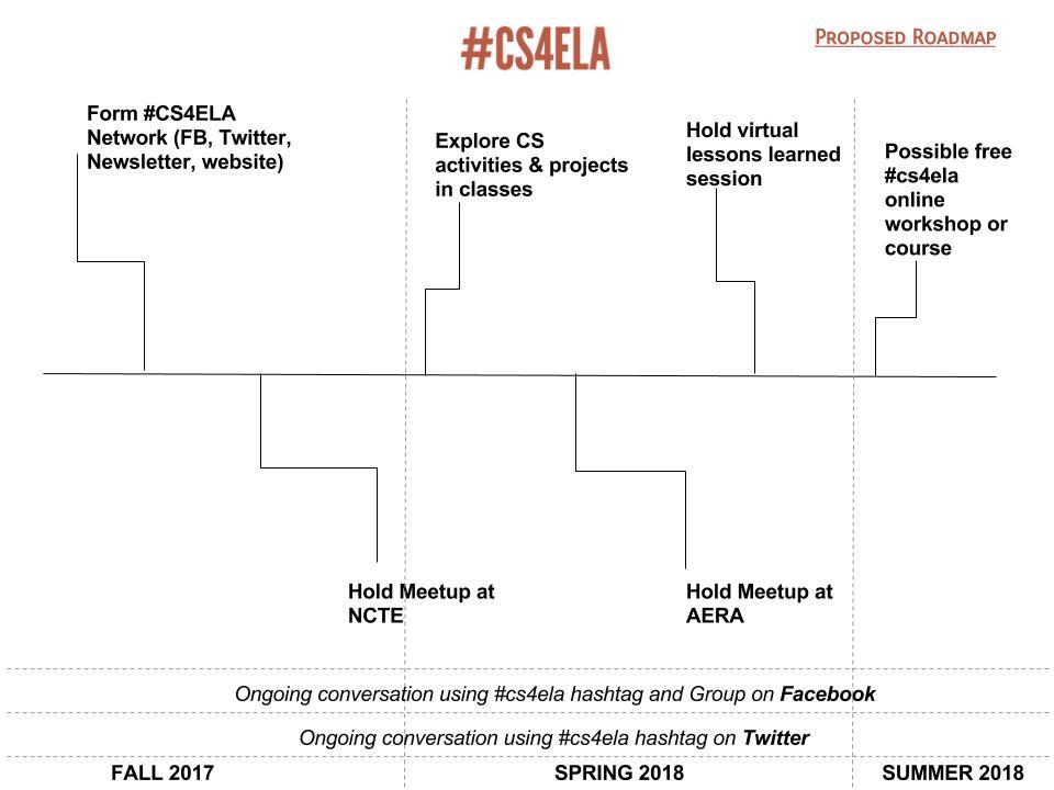 #CS4ELA Roadmap.jpg