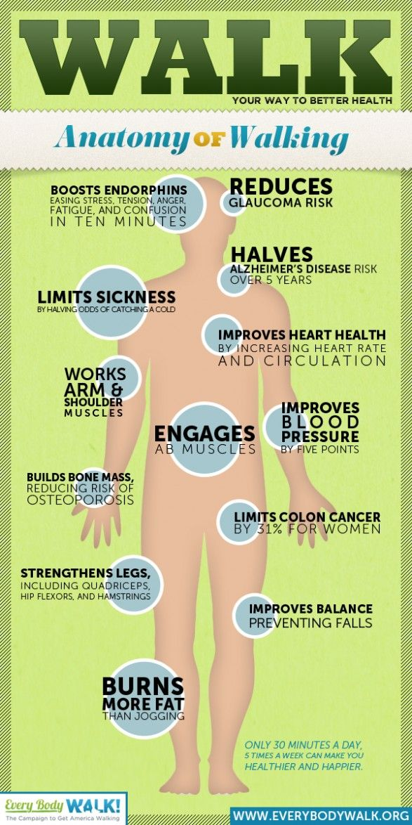 0645a088825e29297a0f1b8f8e383200--health-benefits-health-tips.jpg