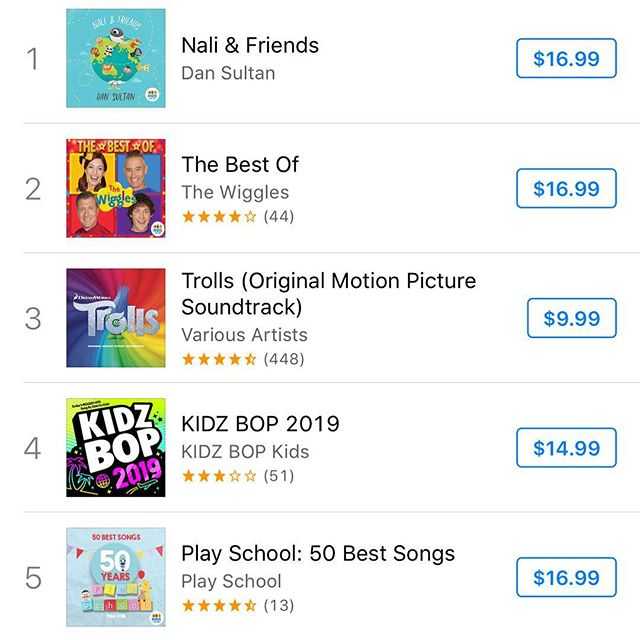 As you all can see Dan and my constant power struggle with The Wiggles has finally been resolved! Happy release day to @dansultanmusic @parisi81065 @abcmusic. Hope all the kids out there like this album as much as mine do. Sofia and her buddy Eli make their vocal debut on this one. Pretty cool.