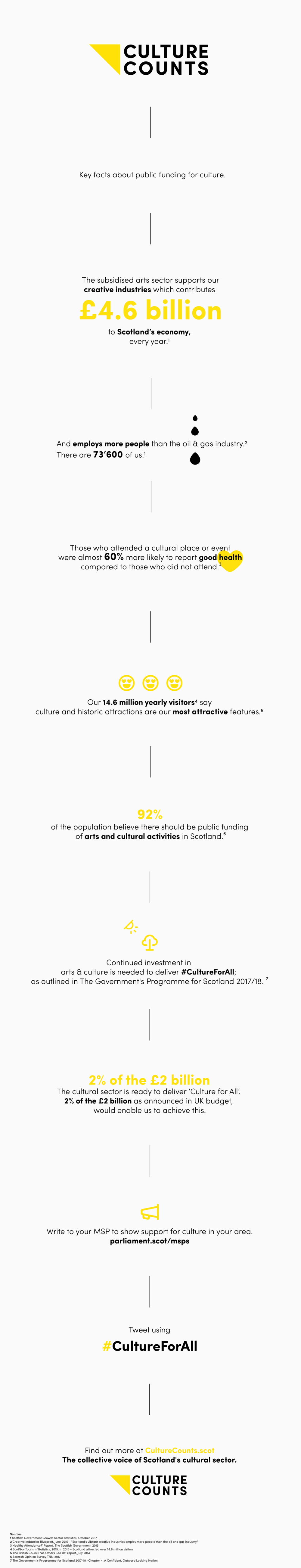 CFA Infographic@3x.png