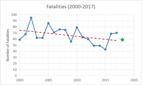 PMSafety_Fatalities.jpg
