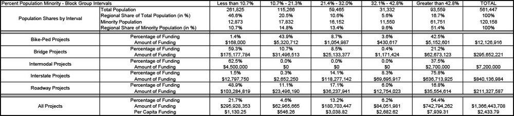 MinorityInvestment.jpg