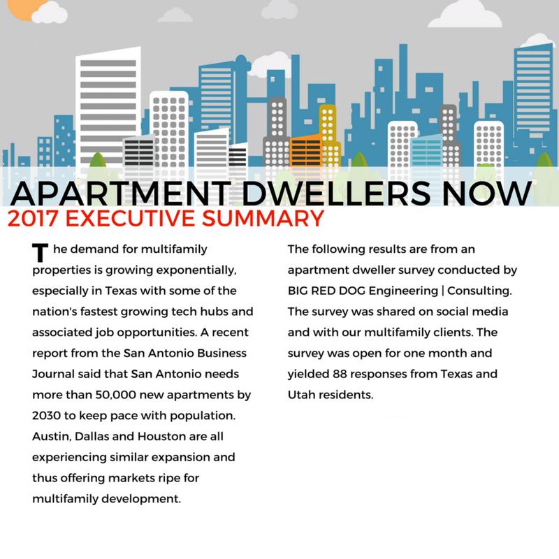 Apartment Survey Report