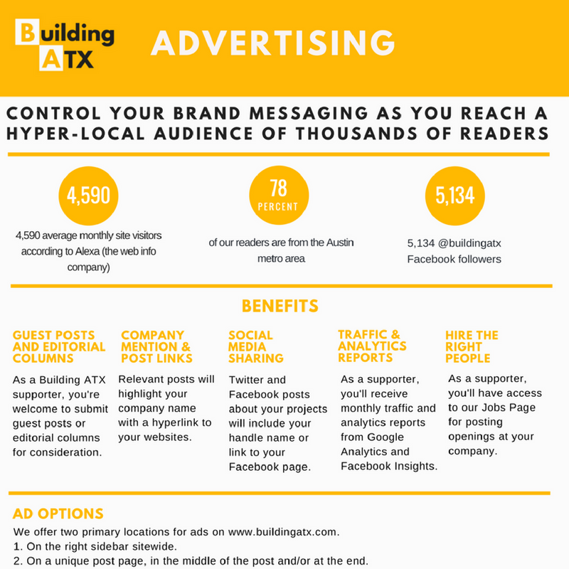 Building ATX Advertising Rate Card