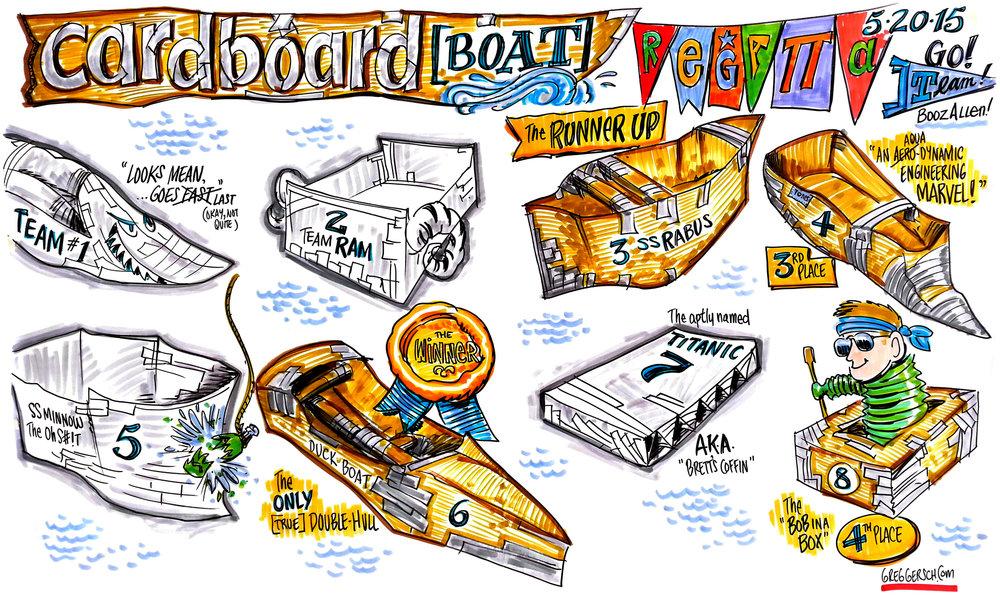 Graphic Recording - Private Event: Commemorating a cardboard boat race, Booz Allen Hamilton - 4' x 7.5'
