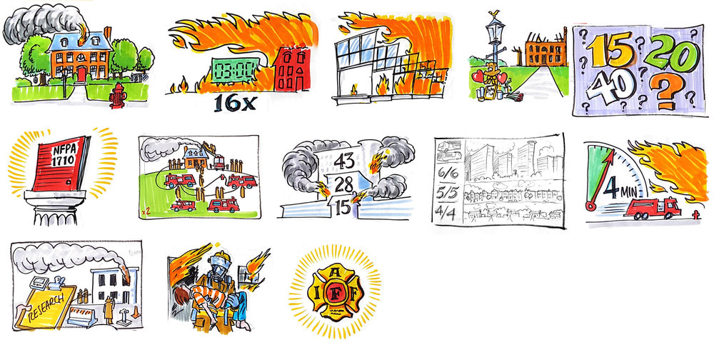 Storyboard courtesy of the International Association of Fire Fighters
