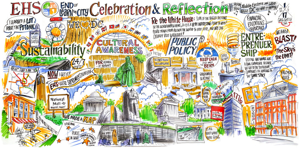Graphic Recording - Scripted Presentation for Episcopal High School, Alexandria VA - 4' x 7.75'