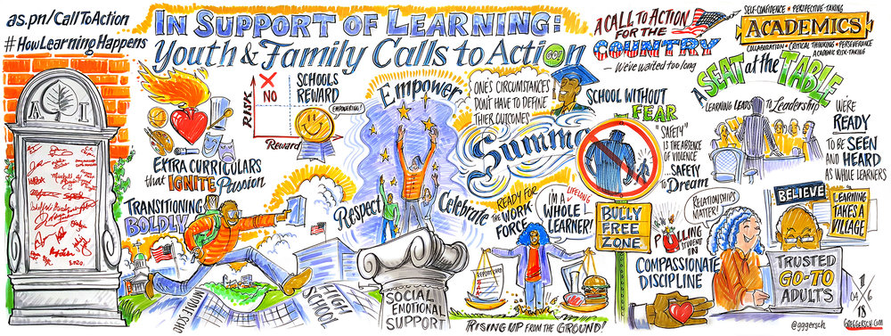 Graphic Recording - Scripted Presentation for the Aspen Institute - 4' x 10.5'