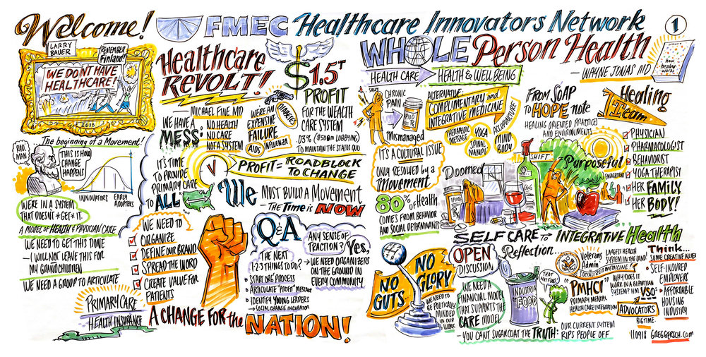Graphic Recording - Lectures for the Family Medicine Education Consortium - 4' x 8'