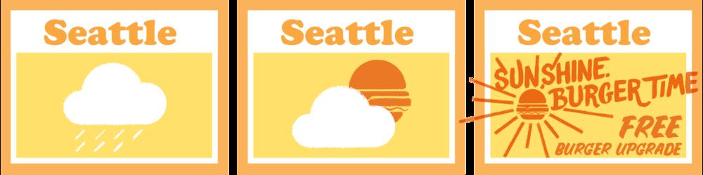Sunshine-Burgertime-Weather1500x374.png