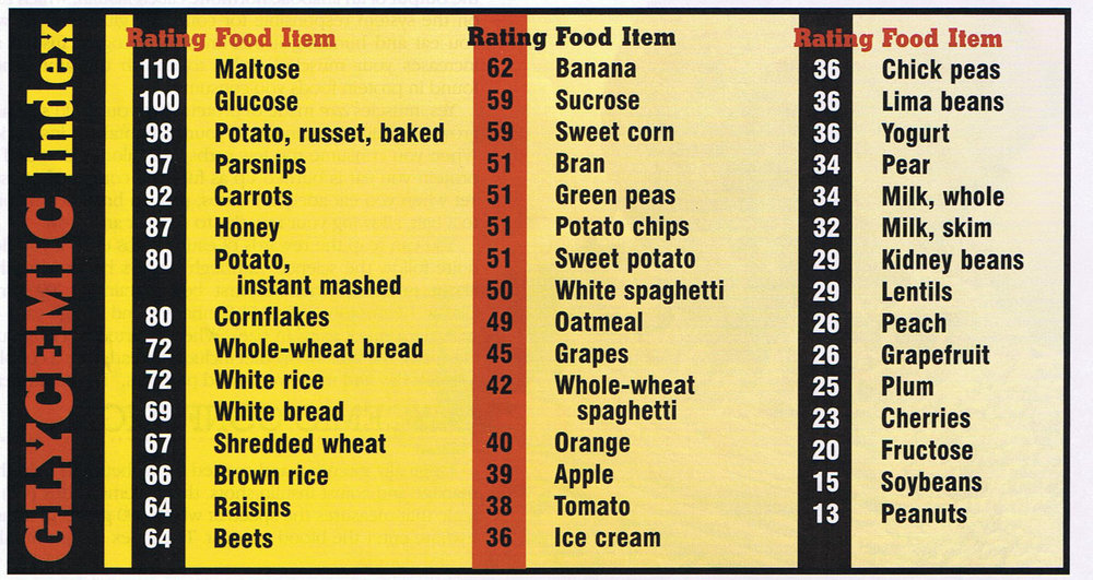 glycemic-index.jpg