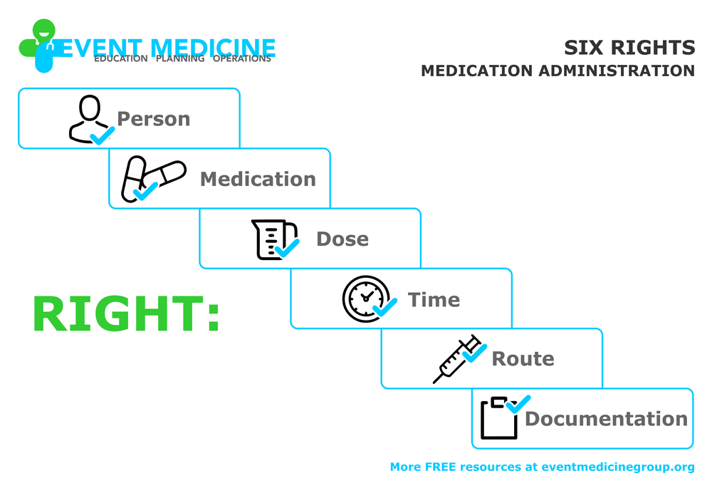 six rights of medication