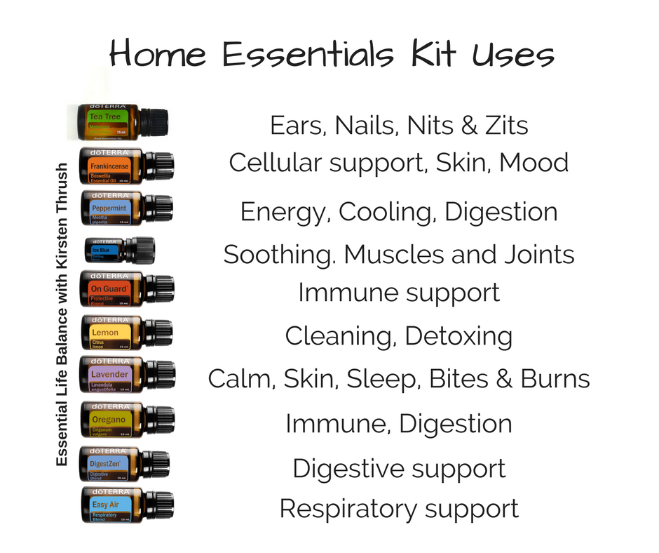 Home Essentials Kit Uses.png