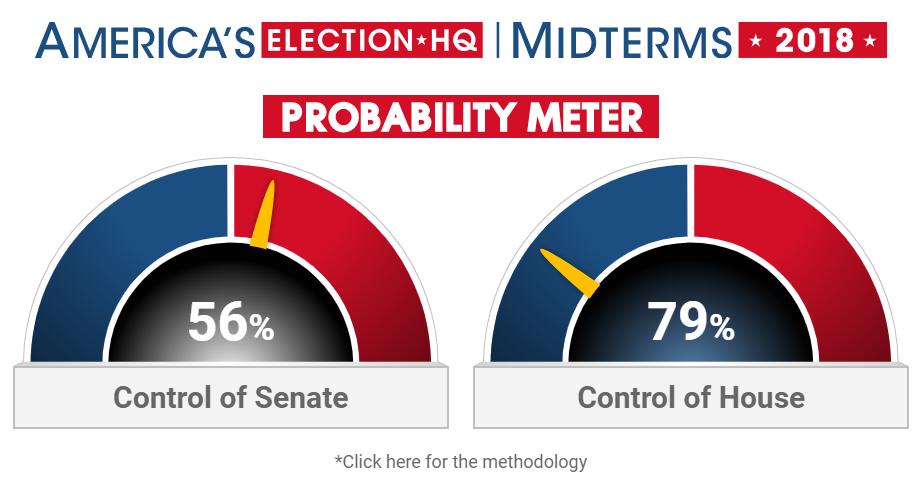 Probability Meter presented on    Fox News   .