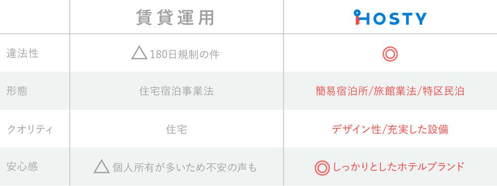 1026_HOSTY_図 -10.jpg