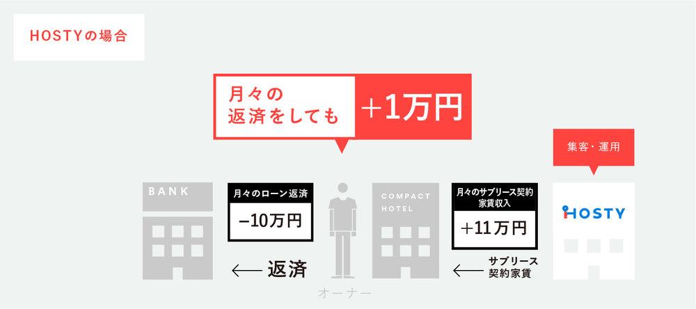 1026_HOSTY_図 -14.jpg