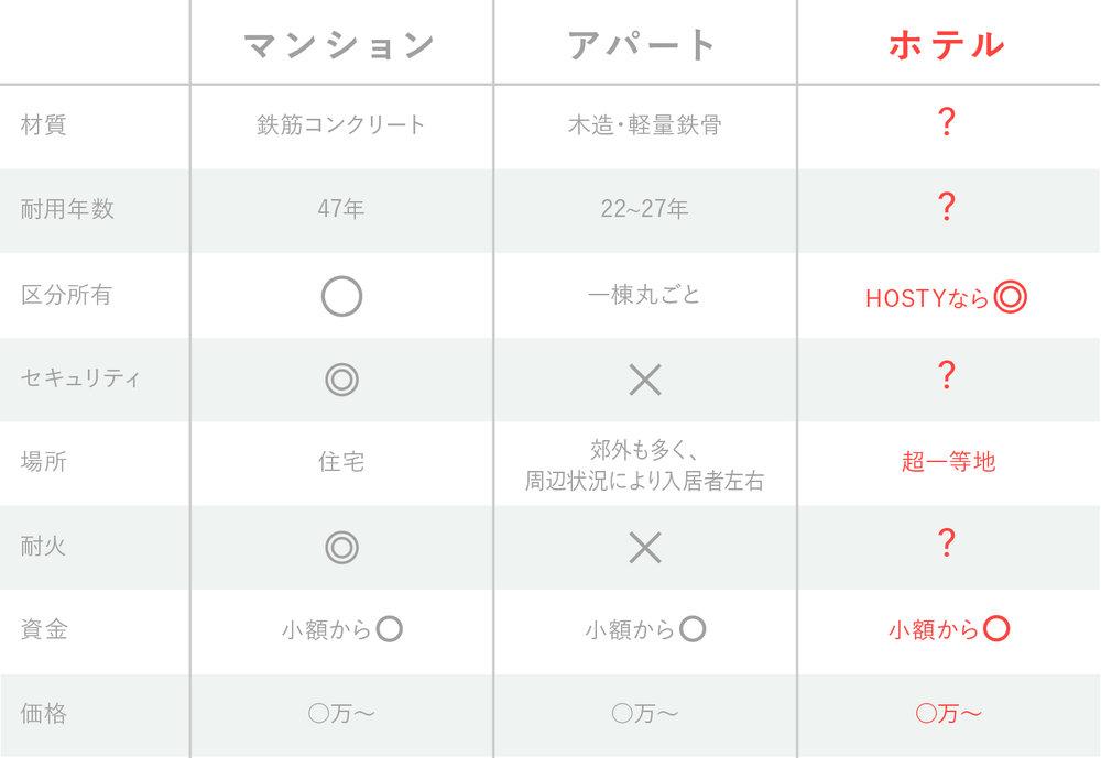 1025_HOSTY_図_表+-10.jpg