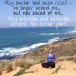 My anchor had been reset – no longer behind