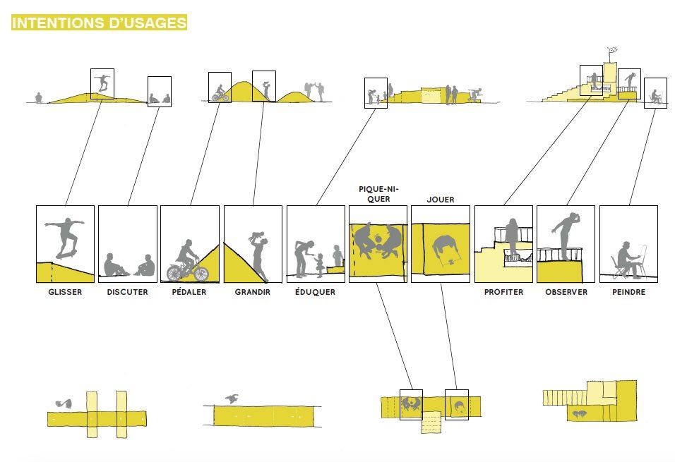 Rouen se lance dans l'urbanisme tactique - Laurent Barelier