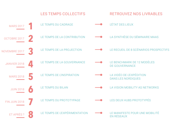temps collectifs.PNG
