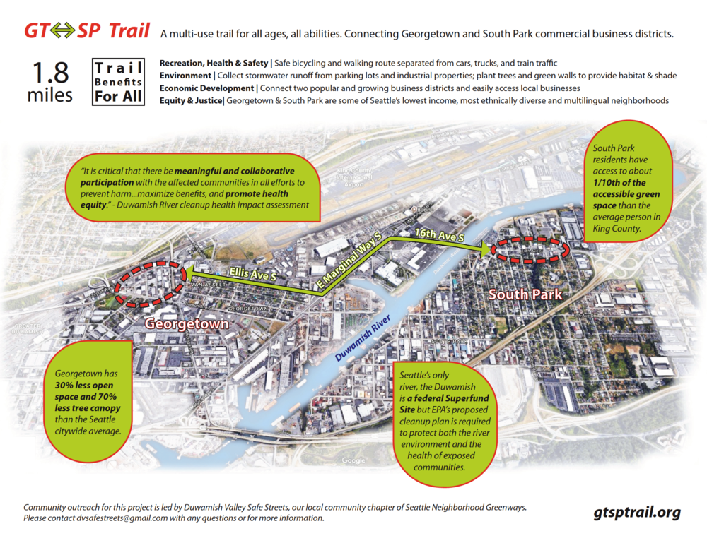 georgetown – south park trail -