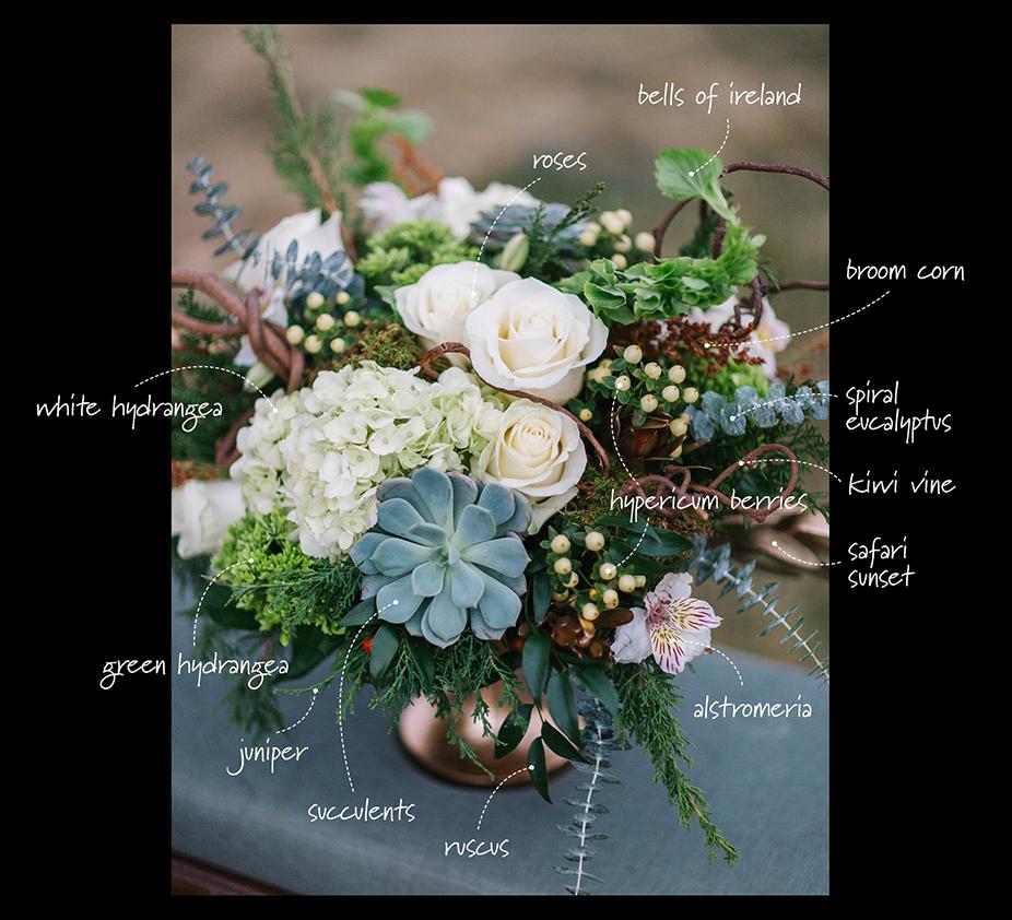 winter floral arrangement recipe