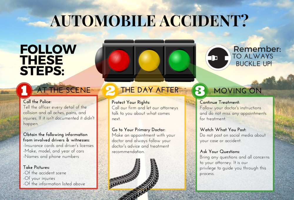 Automobile Collision Website (3).png