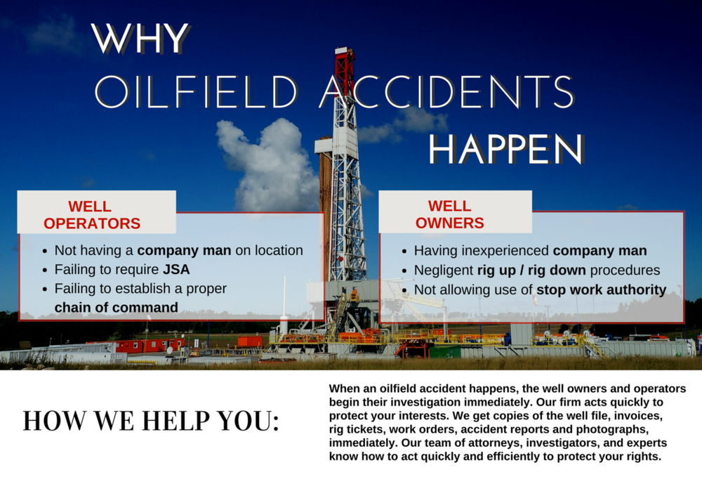 Oil Field Website (1).png