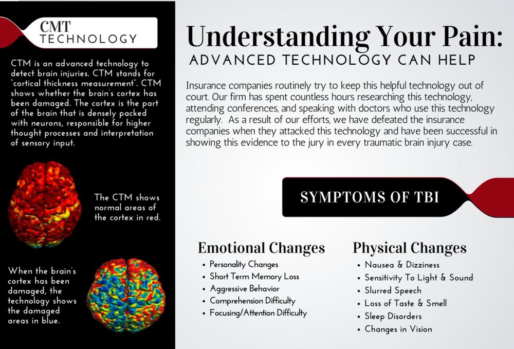 Brain Injury Website.png