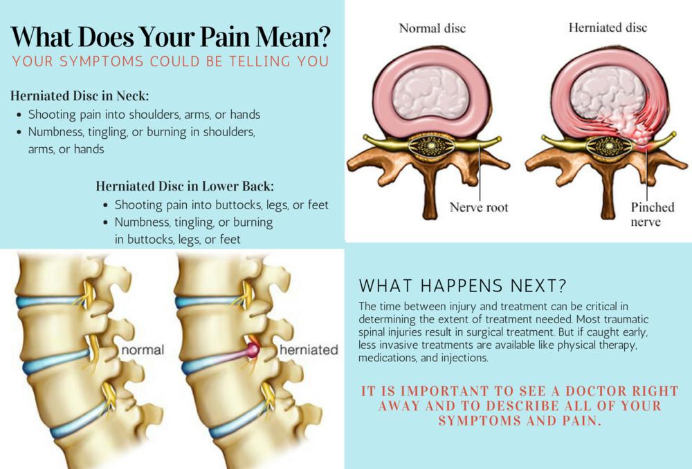 Spinal Injury Webpage (8).png