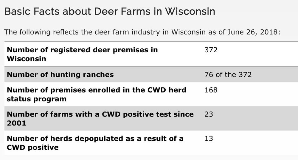 "State of Wisconsin, Department of Agriculture, Trade and Consumer Protection,  ""Farm-Raised Deer Program"""