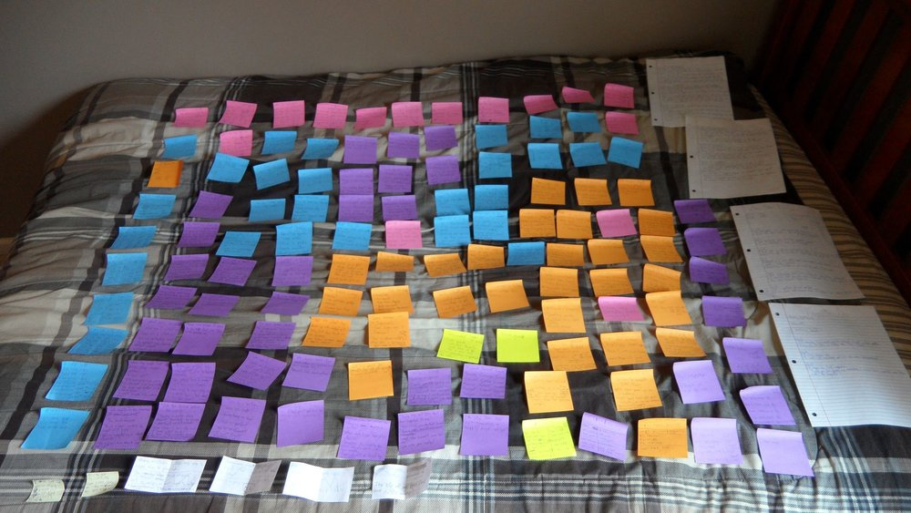 Accumulation of brainstorming notes, story re-writes, and to-do lists over the course of 3 months.  Many stacks of sticky notes were harmed in the making of this game.