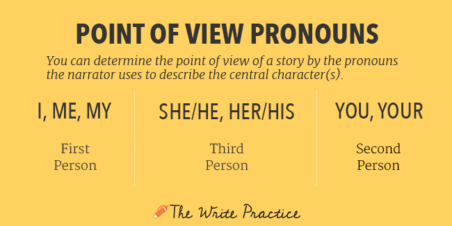 Point-of-View-Pronouns.png