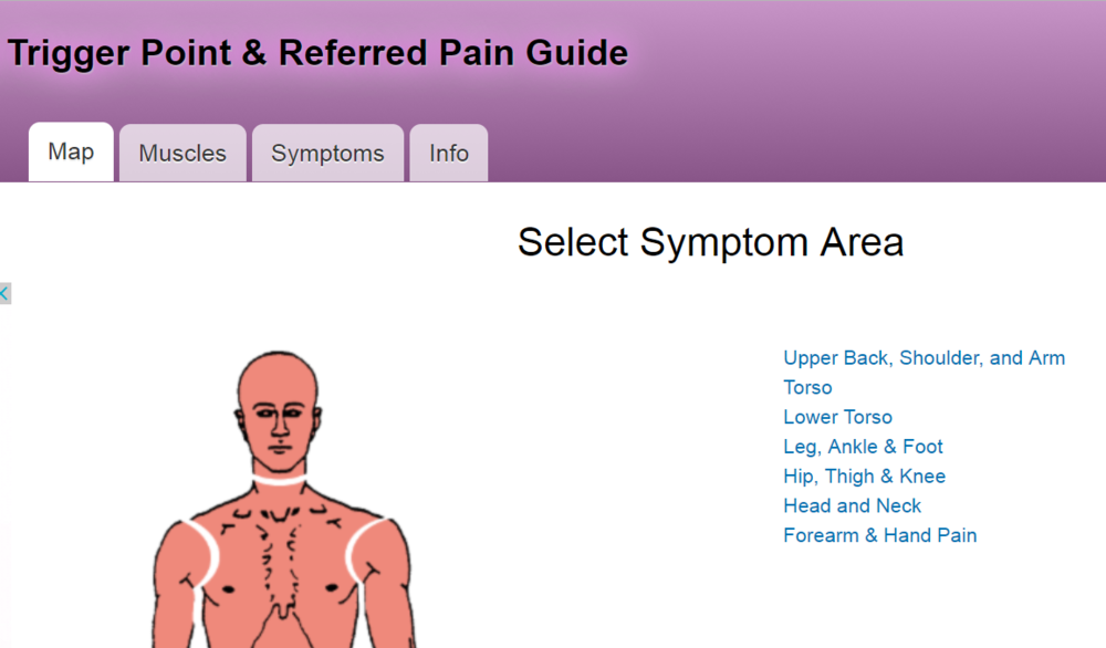 Trigger Point & Referred Pain Guide: www.triggerpoints.net