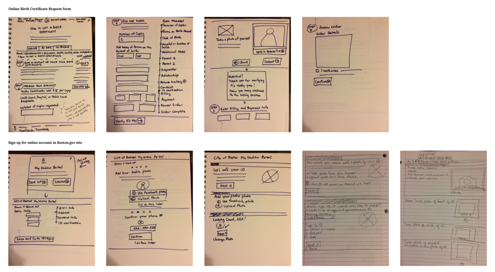 BOSTONGOV_index — Meena Sripal | UX/UI Designer