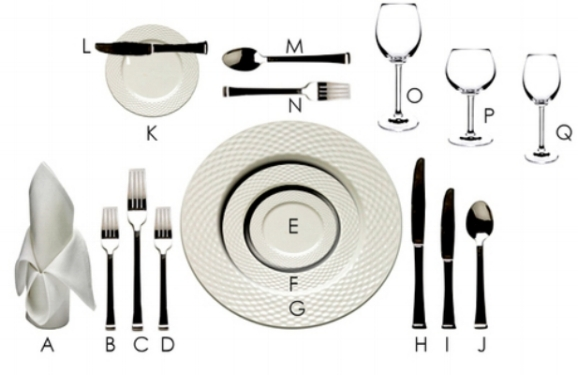 {Full table setting display example, use what you like! From:  I   <  3 Etiquette .}