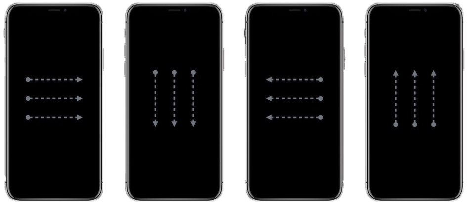 Image of four iPhones. First iPhone has three finger gesture going in straight line from left to right across middle of screen. Second iPhone has three finger gesture going in straight line from top to bottom across middle of screen. Third iPhone has three finger gesture going in straight line from right to left across middle of screen. Fourth iPhone has three finger gesture going in straight line from bottom to top across middle of screen (images courtesy of Apple).