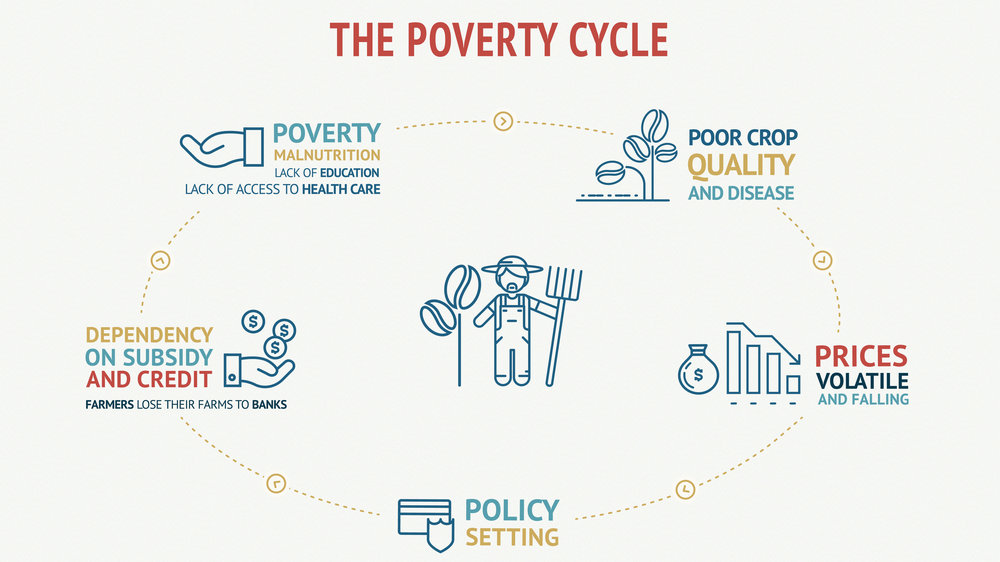 The Poverty Cycle.jpg