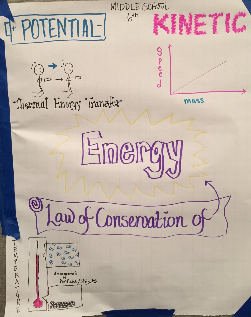 MS - Energy.JPG