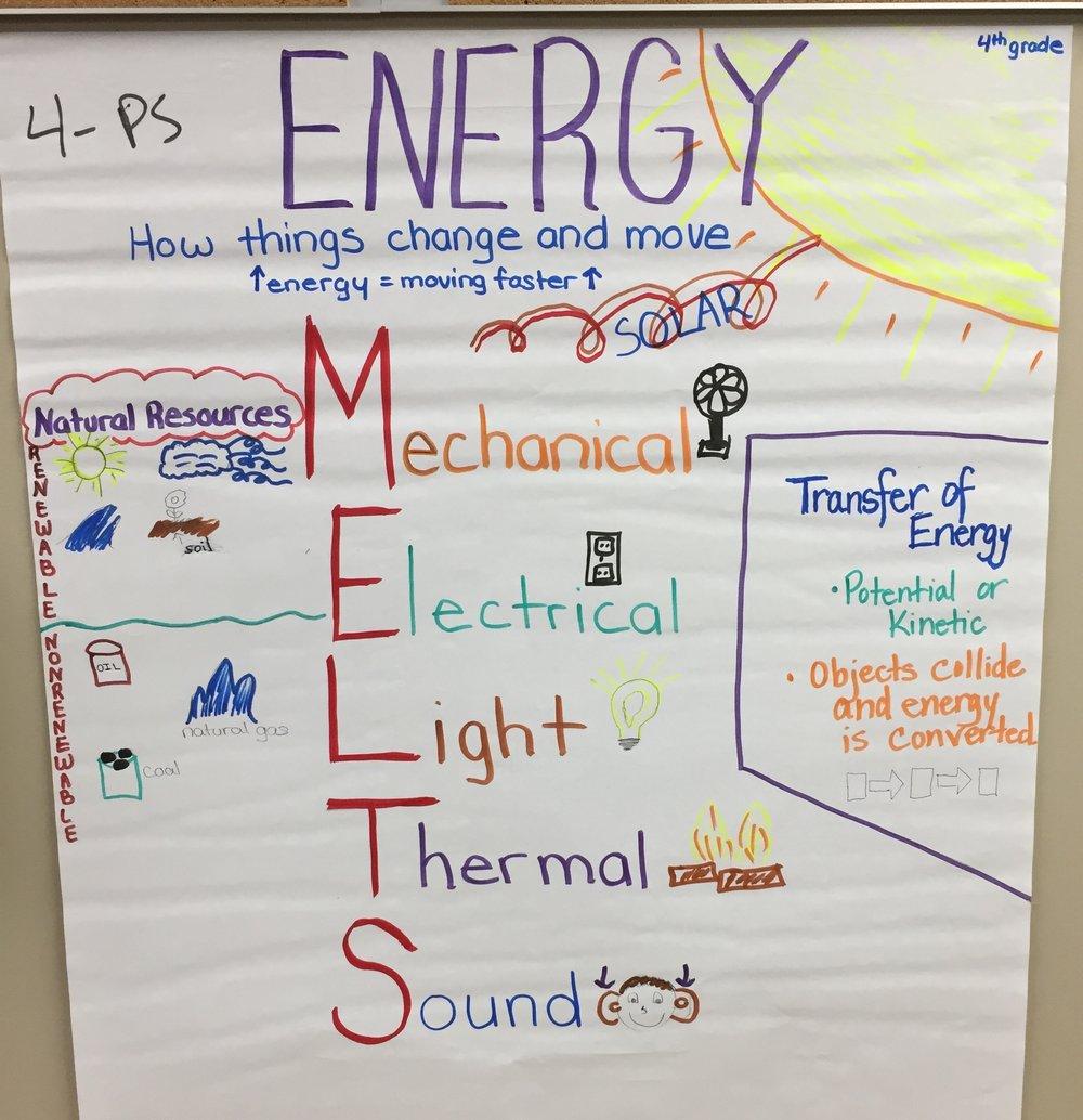 4 - Energy.JPG
